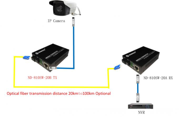 Single Mode 10 / 100M Simplex RJ45 To Fiber Optic Converter SC Mode Connector