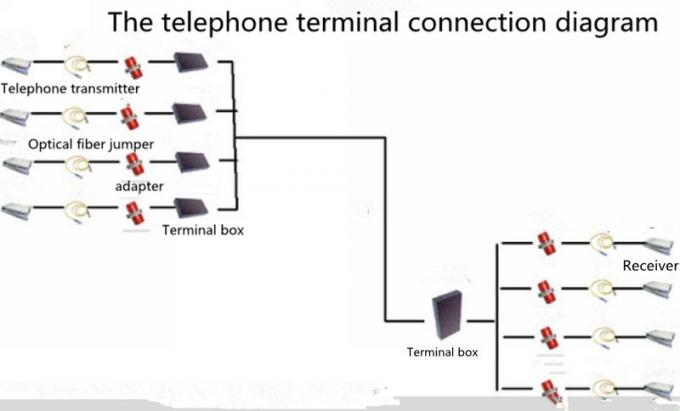 Rj11 Wiring Diagram Duplex Operation | Wiring Diagram on cat 6 wiring diagram, cat5 crossover cable diagram, cat 5 cable color code diagram, cat 5 termination diagram, rj11 cabling diagram, b cat 5 cable wiring diagram,